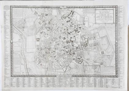 Madrid 1785